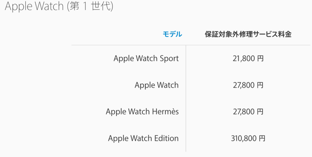 Apple Watch 修理料金表
